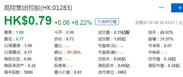10月18日,好日子,4 只新股在香港敲锣上市