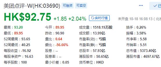 内地投资者很快就可以买小米、美团了!同股不同权股票28日起纳入港股通