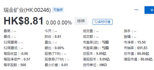 瑞金矿业 (00246.HK),可能将于11月25日除牌