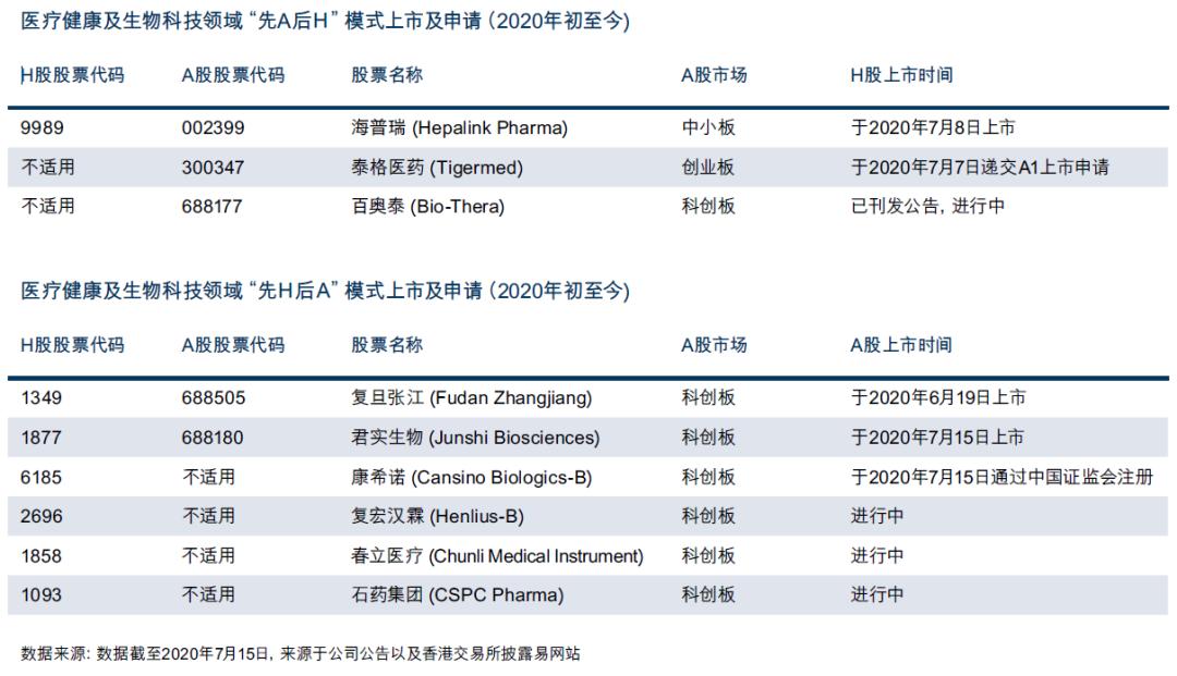 港交所: H股全流通,为香港资本市场的未来发展注入新动能